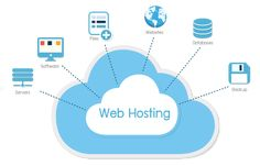 Cloud-Enviroment WP Hosting - WP PLUGINS AND THEMES Web Design, Website Design, Website Web, Site Hosting, Cheap Web Hosting, Hosting Website, Information Processing, Hosting Company, Sharjah