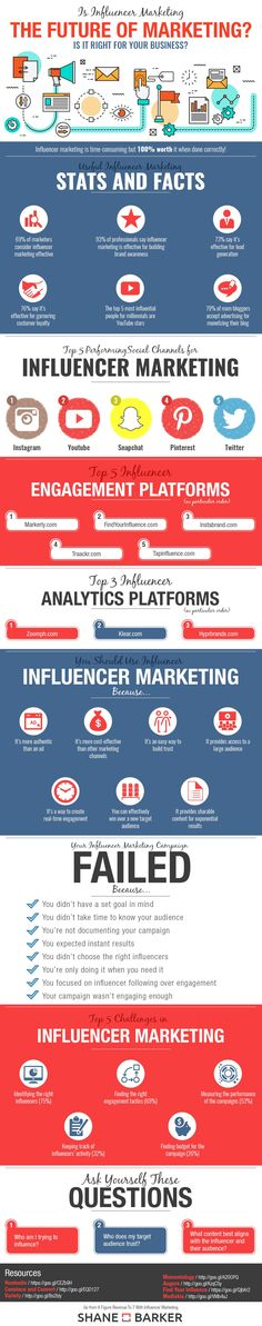 Is Influencer Marketing the Future of Marketing #Infographic #Marketing
