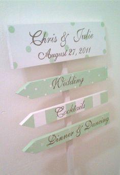 Mint Green Wedding Sign