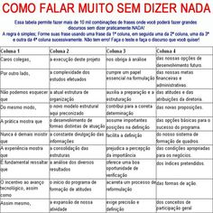 Tech Discover Learning Portuguese for Business Coaching Learning For Life Learn Portuguese College Organization Stress Swot Study Inspiration Study Notes Study Motivation Portuguese Grammar, Learn Portuguese, Writing A Book, Writing Tips, Learning For Life, College Organization, Stress, Study Inspiration, Study Notes