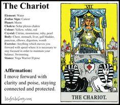Holistic Tarot Correspondences for The Chariot
