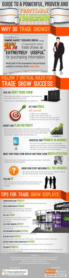 Guide to powerful, proven and profitable Trade show #infographic