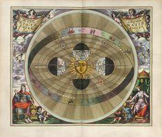SCENOGRAPHIA SYSTEMATIS COPERNICANI - Scenography of the Copernican world system.  (Andreas Cellarius, 1661).