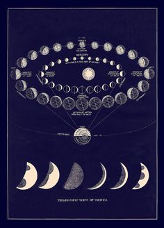 https://www.etsy.com/listing/171547606/antique-cosmos-print-with-moon-phases?ref=shop_home_active_4