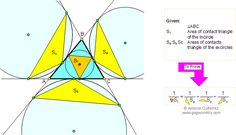 Math Geometry Problem 85 about contact triangles, area, incircle, excircle. Level: High School, College
