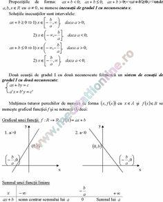 Formule matematica gimnaziu 5 8 Formule si teorie Algebra clasele 5 8 pagina 8 Algebra, Desktop, Chart, Geometry