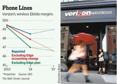 Verizon's results would have looked considerably worse if not for an accounting change:   http://on.wsj.com/1D2RKkl