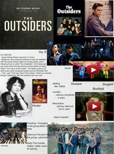 the outsiders annotations Nyt - the outsiders annotation due sep 17, 2015 by 12:59am points 10 - answer this at bottom of article: did the writer of this article like the outsiders.