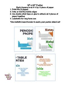 Periodic Table Properties (metals, Nonmetals, Metalloids)