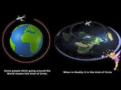Flat Earth – Circumnavigation And Time Zones – The Geocentric Gnostic