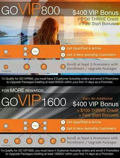 Free to sign up, and you can make money and recieve free product.   Www.taks101.Le-Vel.com