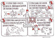 #EduNarraMooc - Búsqueda de Twitter