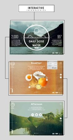 Infographic Design Inspiration A beautifully-designed interactive infographic about water usage. Design Web, Layout Design, Design Typo, Design Sites, Website Design, The Design Files, Web Layout, Typography Design, Website Ideas