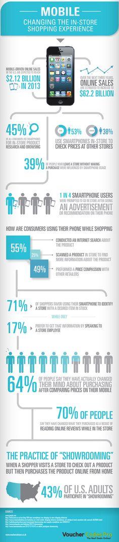 """Come gli smartphones stanno cambiando il nostro modo di fare shopping Il 45% dei consumatori li utilizza per ricercare prodotti presenti in negozio. Un consumatore su 4 è stato spinto all'acquisto dopo aver visualizzato la pubblicità Il 53% degli uomini ed il 43% delle donne li utilizza in negozio per comparare i prezzi Il 43% degli adulti pratica """"showrooming"""",ossia visiona articoli in negozio per poi acquistarli online."""