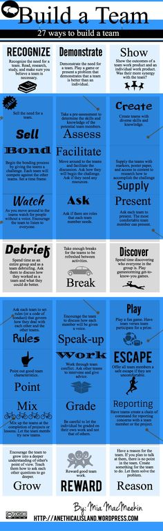 27 ways to encourage team work in class
