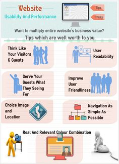 Want to extent at each and every corner of the world with the help of your website? Want to multiply entire website's business value? Here are some tips which are well worth to you.