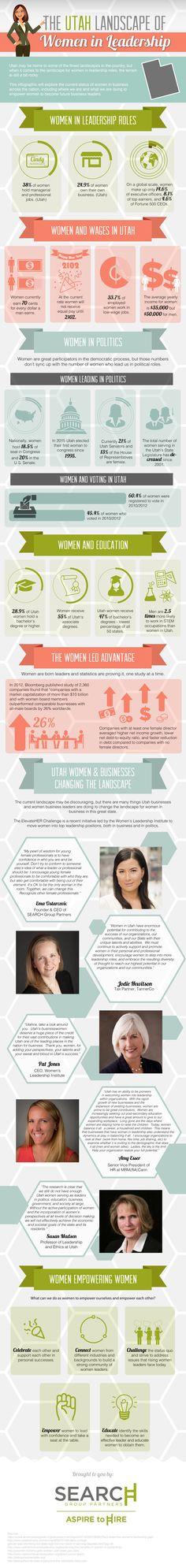 The Utah Landscape of Women in Leadership http://searchgrouppartners.com/women-in-leadership/