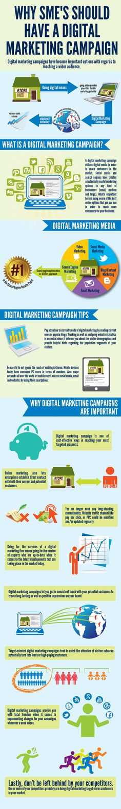 Digital marketing campaigns have become important options with regards to reaching a wider audience. Going digital means going online and, as such, provides you with a flexible marketing potential. Digital Marketing Strategy, Marketing Plan, Internet Marketing, Social Media Marketing, Online Marketing, Content Marketing, Digital Marketing Trends, Marketing Articles, Marketing Dashboard