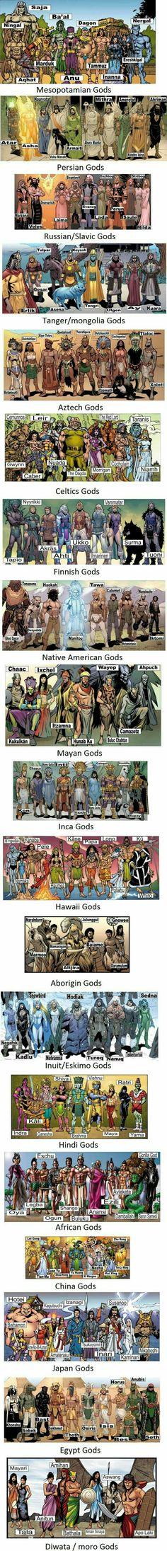 Facts curiosities Deities myths culture