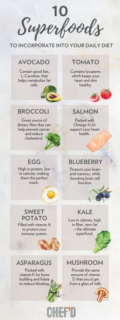 10 superfoods to incorporate into your daily diet, their benefits, and recipes that feature them!