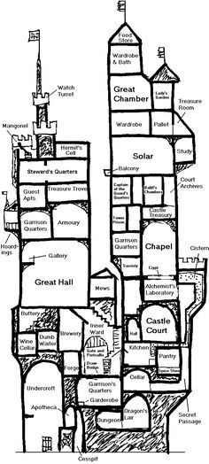 Minecraft Castle Ideas Blueprints Awesome It S Always Good to Know A Castle S Layout - house plans ideas Castle Rooms, Lego Castle, Fantasy Castle, Fantasy Map, Fantasy House, Home Layout Design, Castle Floor Plan, Castle Project, Dungeon Maps
