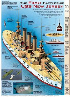 Infograph of New Jersey, from the Courier-Post Online Ww1 History, Naval History, Military History, Us Battleships, Go Navy, Us Navy Ships, Mystery Of History, United States Navy, Pearl Harbor
