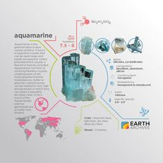 Aquamarine gets its name from the Latin 'aqua marina' meaning 'water of the sea'. #science #nature #geology #minerals #rocks #infographic #earth #aquamarine