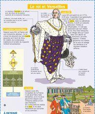 Le roi et Versailles - Mon Quotidien, le seul site d'information quotidienne pour les 10-14 ans !