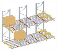 Inventory Management, Racking System, Steel Structure, Pallet, Flow, Storage, Steel Frame, Purse Storage, Shed Base
