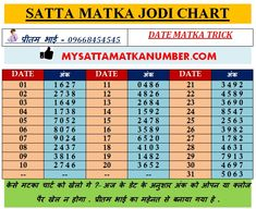 Iss Date Matka Trick Chart Ko app Tarik Ke anushar Game Khelo - Open to Close Fix Chart All Market. Lottery Book, Lottery Strategy, Lottery Tips, Lottery Games, Lucky Numbers For Lottery, Winning Lottery Numbers, Lotto Numbers, Lottery Result Today, Lottery Results
