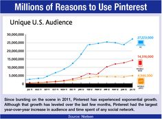 With @Pinterest for Businesses, PR Pros Can Put Another Social Site on the Board via @PRNews #socialmedia