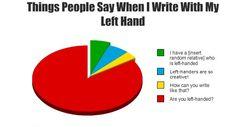 yes, I am left-handed.  Good observation.