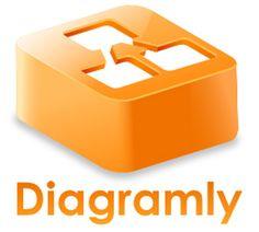 En la nube TIC: Crea diagramas, organigramas... desde tu Google Drive (Google Docs) con #Diagramly #app #Chrome