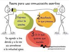 Pasos para una Comunicación Asertiva...