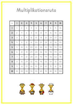Så här tränar eleverna i åk 2på att automatisera tabellerna. Förförståelse: Eleven känner till att multiplikation är samma sak som upprepad addition. Arbetsgång: Eleven väljer en tabell och arbeta…