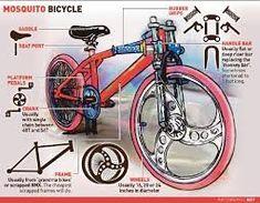 Jan 2018, Bicycle, Bike, Bicycle Kick, Bicycles