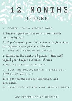 The Essential Planning Checklist Wedding Insurance, Wedding Planning Checklist, The Essential, Getting Married, Essentials, How To Plan