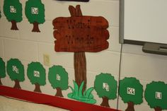 Words on trees--can use for root words Awesome in 1st!