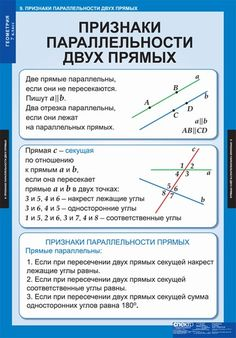 Математика-ОК!: 7 класс-геометрия. Hate School, Math For Kids, Algebra, Mathematics, Chemistry, Physics, Study, Science, Teaching