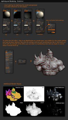 ArtStation - Blizzard's Orc fan art, Tiago Rios