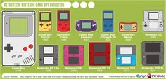 Retro Tech: Nintendo Game Boy evolution | Visual.ly