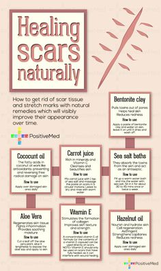 Healing Scars Naturally:  Several people email and ask us how to get rid of scar tissue, stretch marks, etc. Much of your ability to not show scars depends on genetics, but there are some natural remedies that can visibly improve the appearance of scars and stretch marks over time. These include bentonite clay (topically) and carrot juice (orally). check out this poster for more...