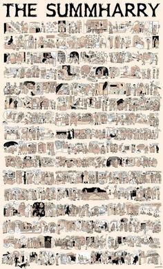 The Plot of Harry Potter Summed Up in One Illustration via Brit + Co