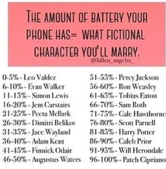 Mmmmm-mm Finnick Odair The amount of battery your phone has equals what fictional character you'll marry
