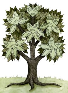 Order a customized family tree with artwork and calligraphy on leaves. Artist can incorporate many generations into artwork that she will create for your specific geneology. Family Tree Layout, Family Tree Designs, Family Tree Art, Tree Quilt, Family Organizer, Wedding Humor, Teaching Art, Art And Architecture, Original Artwork