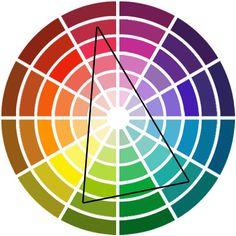 Affiche du cercle chromatique id es peinture pinterest - Roue chromatique peinture ...