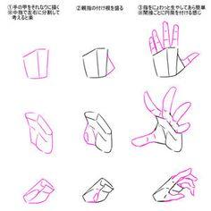 手の描き方 twitter - Google 検索