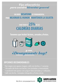 Tips alimenticios para nuestro bienestar