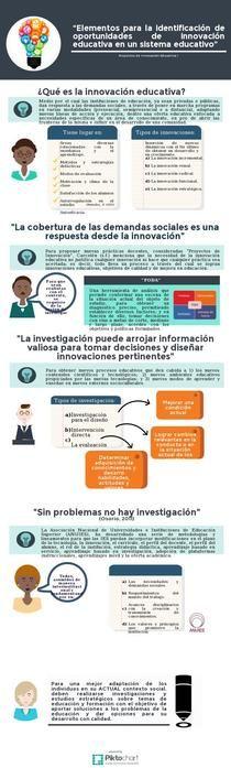 Innovación educativa en un sistema educativo | Piktochart Infographic Editor