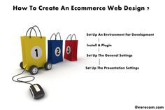 The image provides you with tips to create an eCommerce web design.